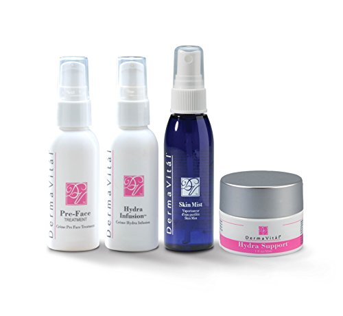 Top Skin Care Systems - 1