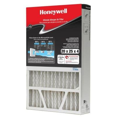 Top 10 Honeywell Cf200d2025