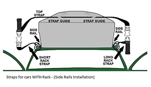 RoofBag Car Top Carrier Extra Straps -for Cars with or Without Rack by RoofBag (Image #3)