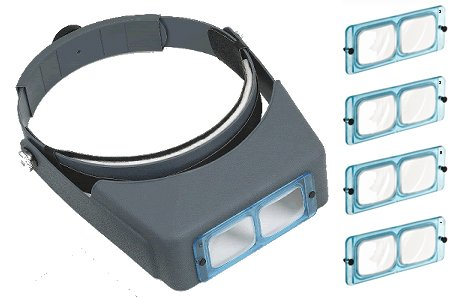 GXG-1987 1.5X 2X 2.5X 3.5X Double Lens Head-mounted Headband...