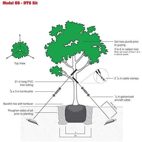 68DTS Pack of 2 Duckbill 68 Series Tree Anchor Kit