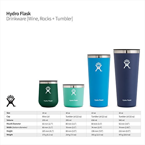 Hydro Flask 32 oz grow Wall vacuum Insulated Stainless metallic holiday Tumbler Cup with the help of BPA Free Press In eye lid Raspberry Glassware Drinkware