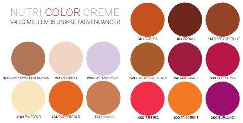 Revlon Nutri Color Creme 411 Brown 100ml: Amazon.co.uk: Beauty