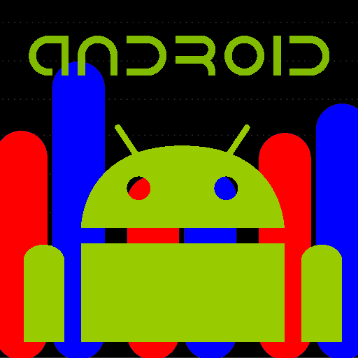 Smart Android Assistant