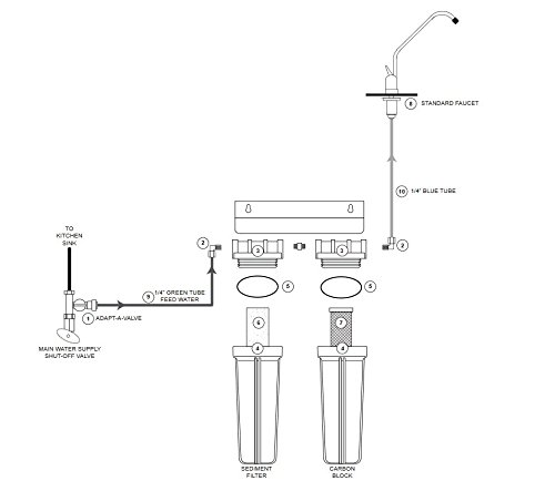 watts-water-filter