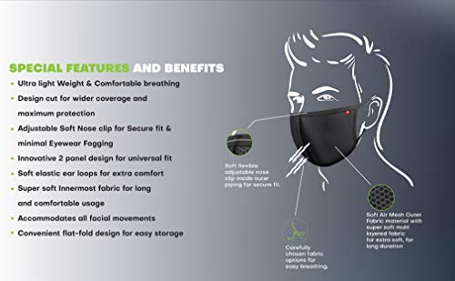 Scott International CoroShield SN95 Reusable Mask 6-Layer Anti-Pollution Outdoor Masks