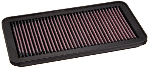 K&N 33-2180 High Performance Replacement Air Filter
