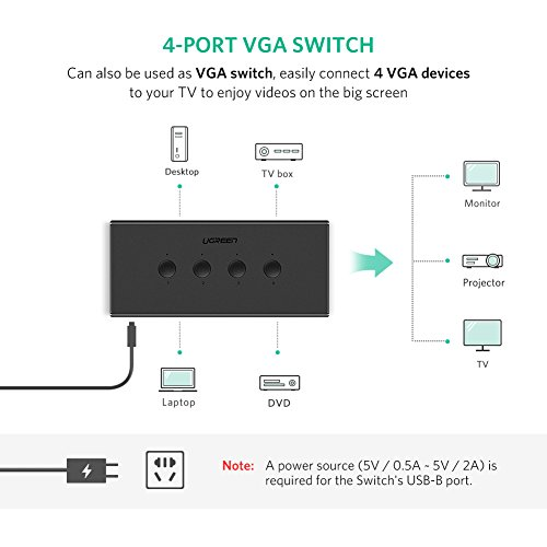 UGREEN USB KVM Switch Box, 4 IN 1 OUT VGA Switch 1080P Sharing Video Adapter with 3 Port Extended USB Hub Conveniently for you to control multi devices like Computer PC Laptop Desktop with One Monitor by UGREEN (Image #4)