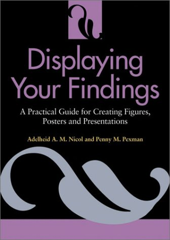 Displaying Your Findings: A Practical Guide for Presenting Figures, Posters, and Presentations