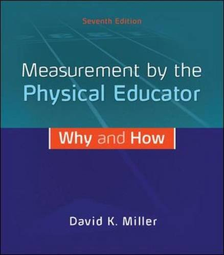 Measurement By Phys.Educator:Why+How