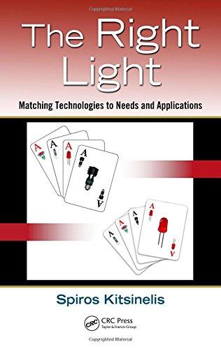 Choosing The Right Outdoor Lighting