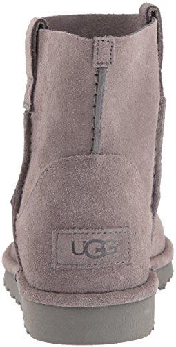 Unlined Slouch UGG Women's Charcoal Mini Boot Classic BFqEIqxU