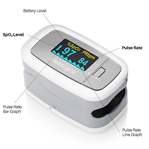 Measupro Fingertip Pulse Oximeter With Rotating Oled