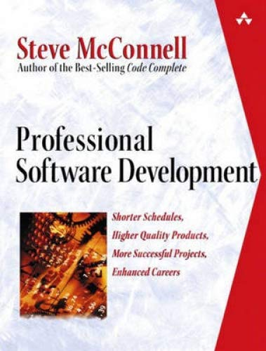 Software Products International