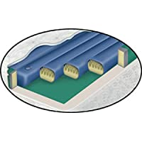 WAVELESS SOFTSIDE WATERBED MATTRESS TUBE BUNDLES (Queen 71 Waveless Tube Set)