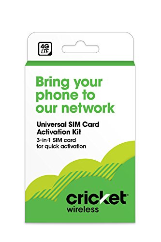 Most Popular SIM Cards