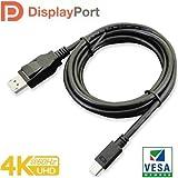 Paugge DP 1.2 Vesa Sertifikalı Mini Displayport to Displayport Kablo - Thunderbolt 2-21.60 Gbps Bandwith 5K 30Hz, 4K 60Hz, 2K 165Hz, 1080p 240Hz Destekli FreeSync G-Sync Displayport Kablo - CK0413