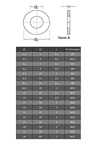 | Edelstahl A2 V2A 10 St/ück Beilagscheiben Rostfrei Form A Unterlegscheiben M24 Unterlegscheibe U-Scheiben
