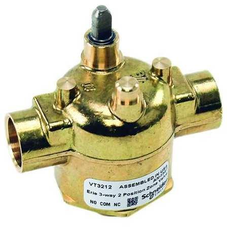 erie zone valve 1 - 5