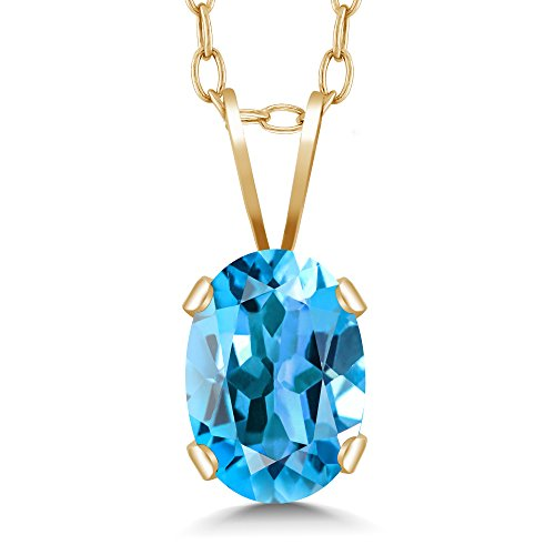 Gem Stone King 0.80 Ct Oval Swiss Blue Topaz 14K Yellow Gold Pendant ()