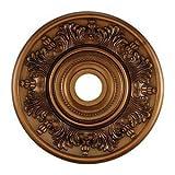 Elk M1004AB Laureldale Ceiling Medallion, 21-Inch, Antique Bronze Finish
