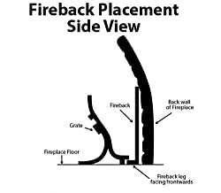 """Grate Wall of Fire Model SDHM-7 Super Duty Heat Master Fireback 31"""" Wide, 15 1/2"""" Tall, 1"""" Thick!"""