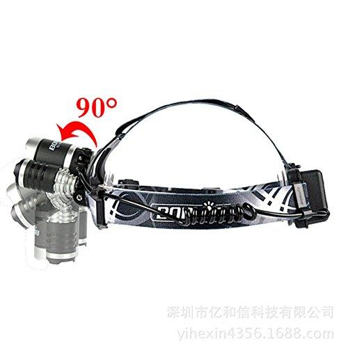 Boruit Lampe Frontale Led Rechargeable Headlight Super Puissante