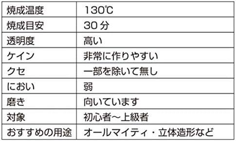 Cernit P/âte Translucent Glitter Argent 56gr n/°080