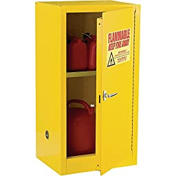 Sandusky Lee Compact Flammable Safety Cabinet - 23in.W x 18in.D x 35in.H, Model# SC12F