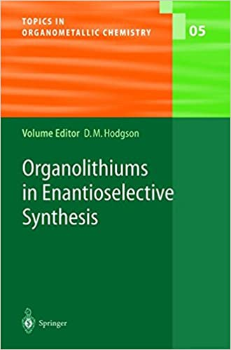 synthesis topics