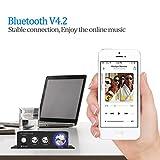 Wireless Bluetooth Stereo Mini Amplifier - 100W