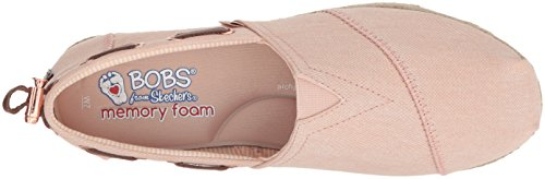 Women's Pink Ocean Light Skechers Highlights Flat Spell Ballet Blue BgFZw4Fx