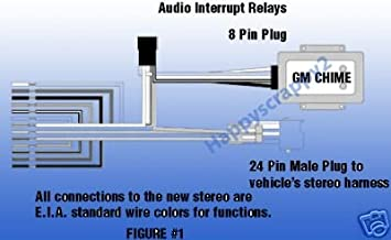 2002 Chevy Cavalier Radio Wiring Diagram from images-na.ssl-images-amazon.com