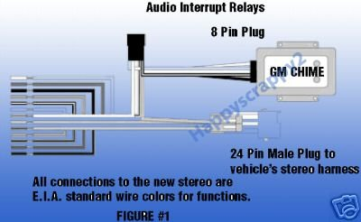 41AX7WJ0HQL amazon com stereo wire harness chevy trailblazer 02 03 04 05 (car stereo wiring diagram for 2002 chevy trailblazer at readyjetset.co