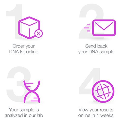 MyHeritage DNA Test Kit - Ancestry & Ethnicity Genetic Testing by MyHeritage DNA (Image #5)