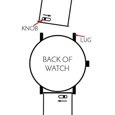 WRISTOLOGY Silver 14mm Womens Easy Interchangeable Stitched Watch Band from WRISTOLOGY