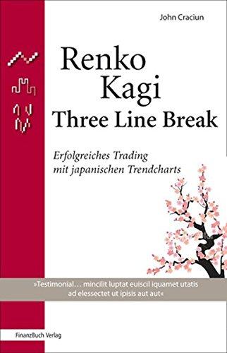 Renko, Kagi, Three Line Break: Erfolgreiches Trading mit japanishen Trendscharts
