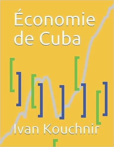 Économie de Cuba