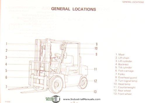 Komatsu Forlift FG & FD Series, Forklift Truck, Operations