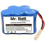 Mr.Batt 3000mAh XB1916 HHD10012 Replacement Battery for Euro-Pro Shark V1911N V1911FS Cordless Vacuum Sweeper