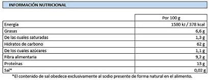 American Suplement - 1000 gr - Harina de Avena (BOMBON ROCHER ...