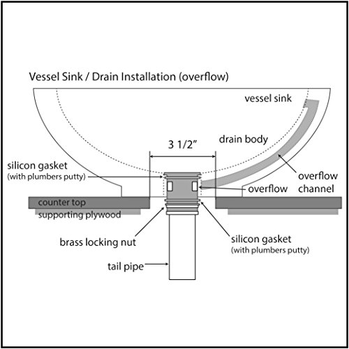 Videos for How to install vessel sink