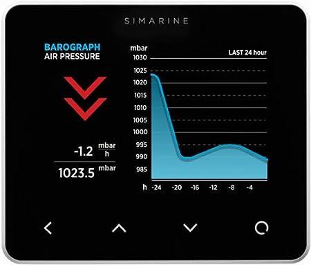 SIMARINE Pico One Batteriemonitor