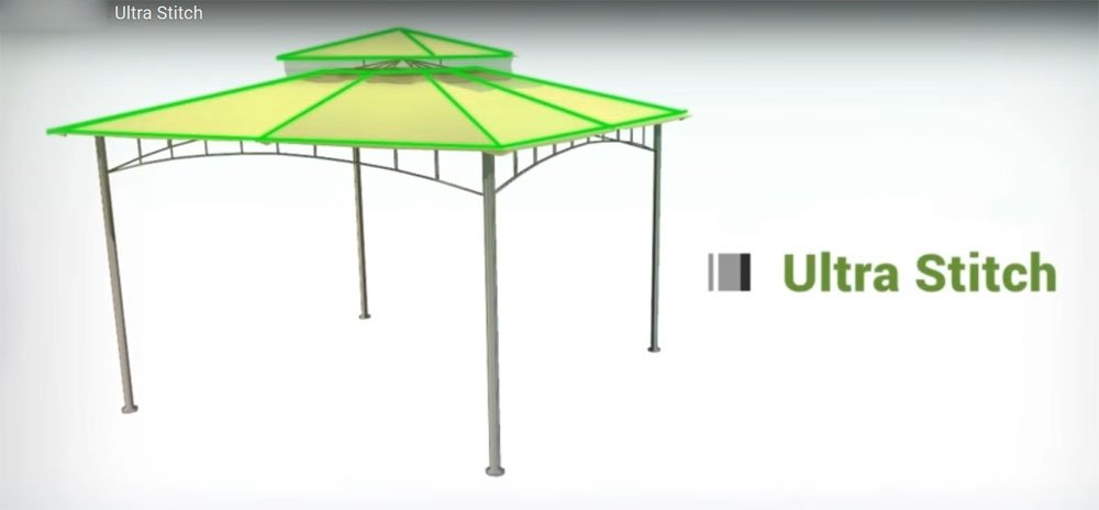 Garden Winds LCM818B Harbor Gazebo Replacement Canopy, Beige