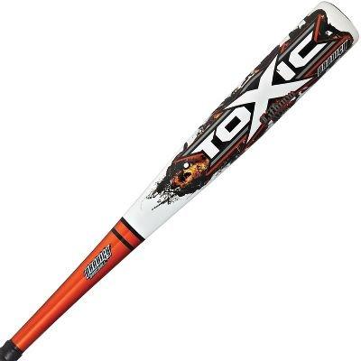 Silencer Baseball Bat - Worth ABPBC-33/30 BBCOR .50 Certified Baseball Bat (33-Inch)