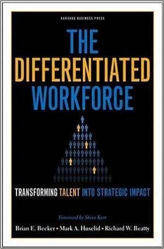 amazon differentiation strategy