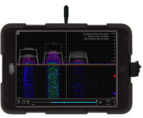 OSCIUM WiPry 2500x: Wi-Fi Spectrum Analyzer, 2.4 & 5 GHz, Universal Platform Support (Including iOS, Android, PC, Mac), Portable, Advanced Reporting, No Software Subscription