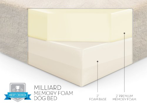 MILLIARD 4″ Premium Orthopedic 100% Memory Foam Dog Bed + Anti-Microbial Removeable Waterproof Non-slip Cover 46″x35″x4″, My Pet Supplies