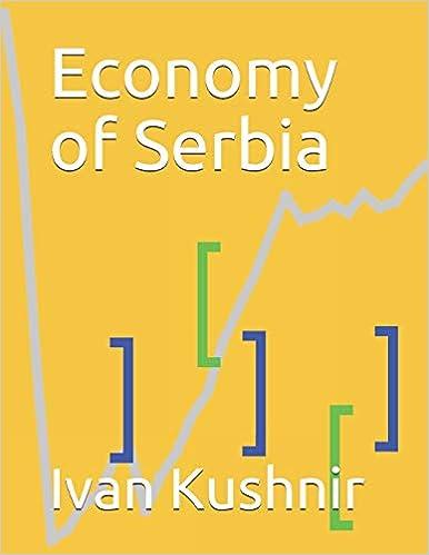 Economy of Serbia