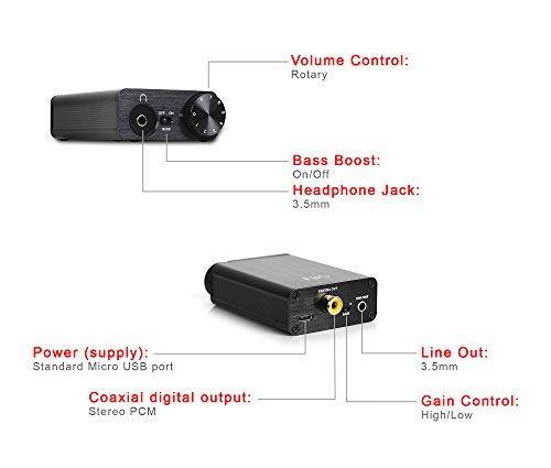 Mua sản phẩm FiiO E10K USB DAC and Headphone Amplifier